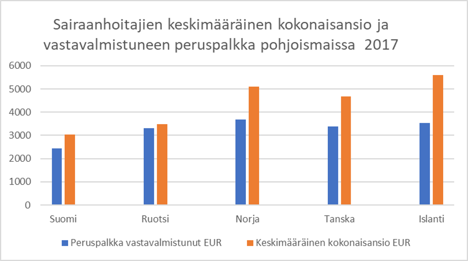 kuva1_palkka.png